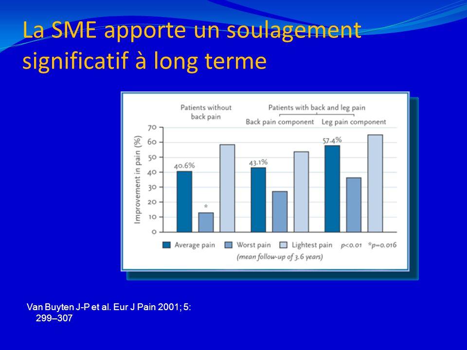La SME apporte un soulagement significatif à long terme
