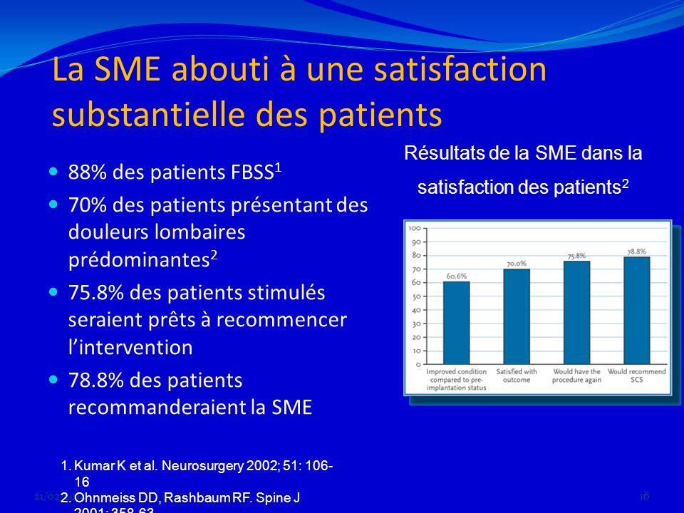 La SME abouti à une satisfaction substantielle des patients