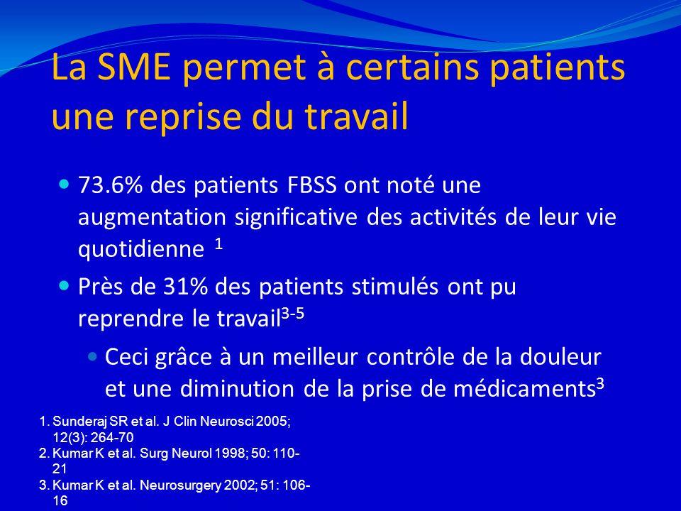 La SME permet à certains patients une reprise du travail