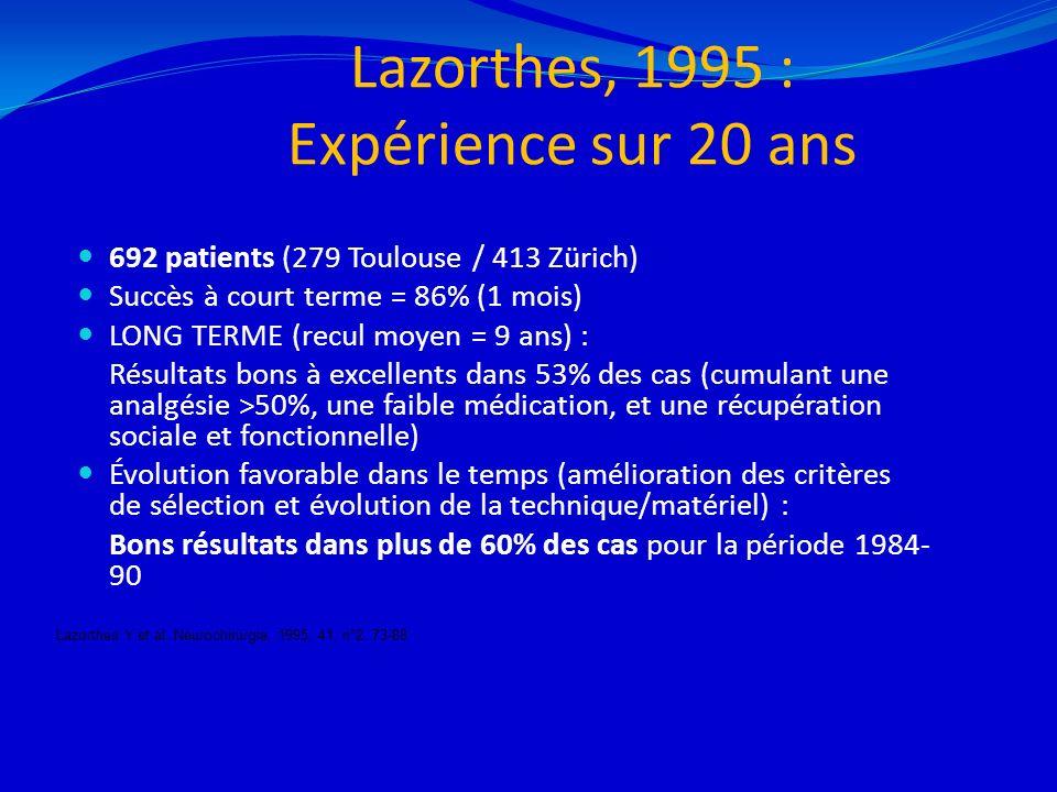 Lazorthes, 1995 : Expérience sur 20 ans