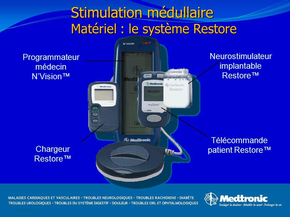 Stimulation médullaire Matériel : le système Restore