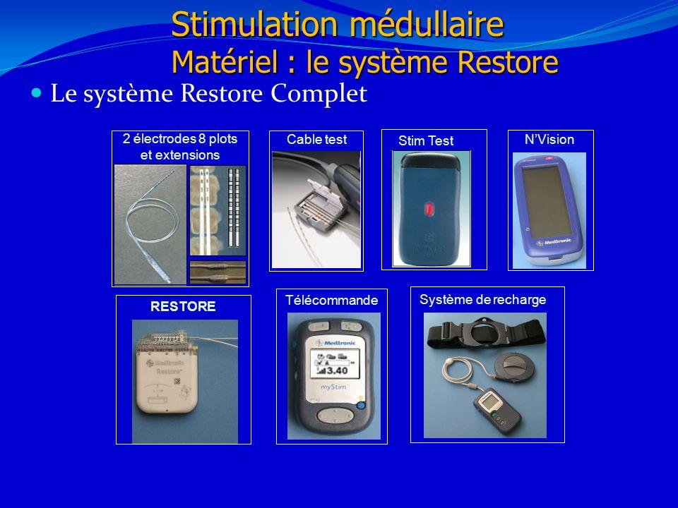 2 électrodes 8 plots et extensions
