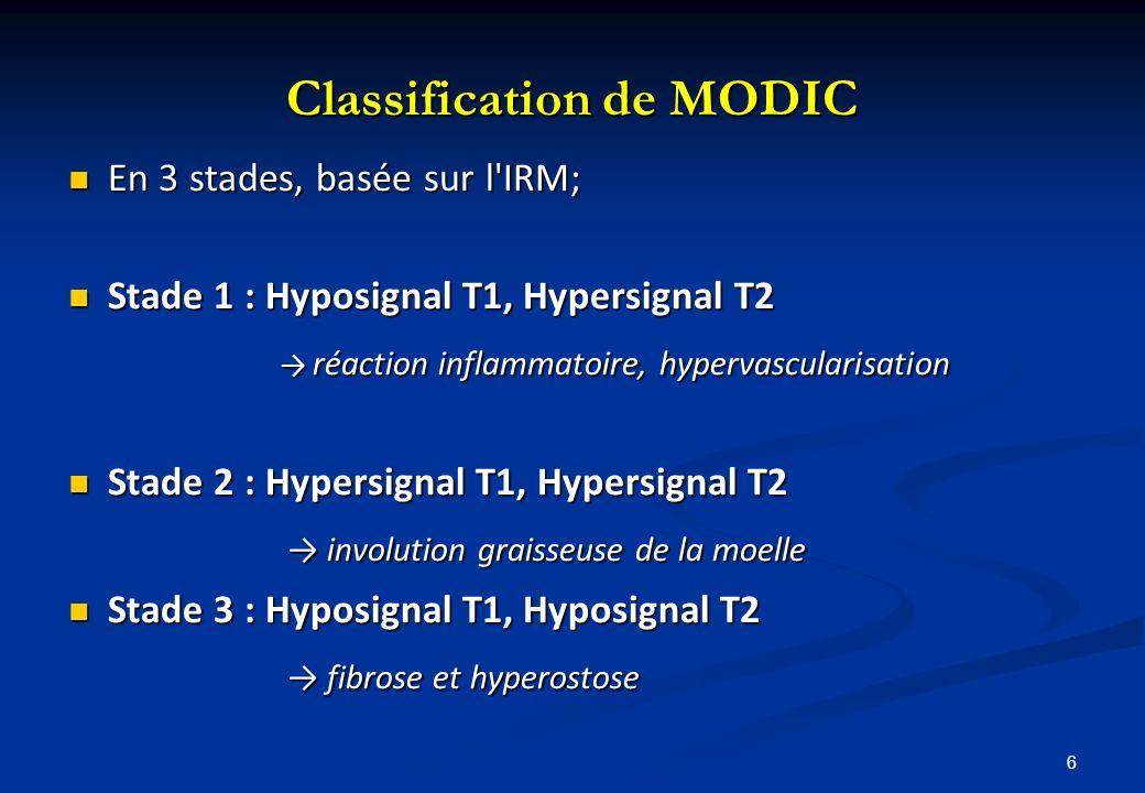 Classification de MODIC