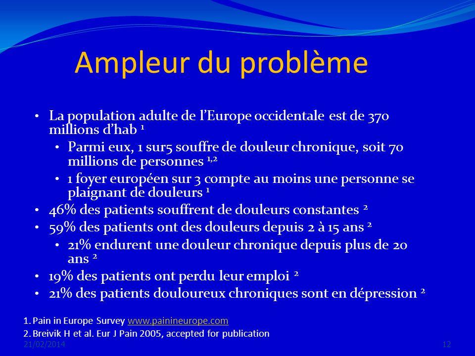 Ampleur du problème La population adulte de l'Europe occidentale est de 370 millions d'hab 1.