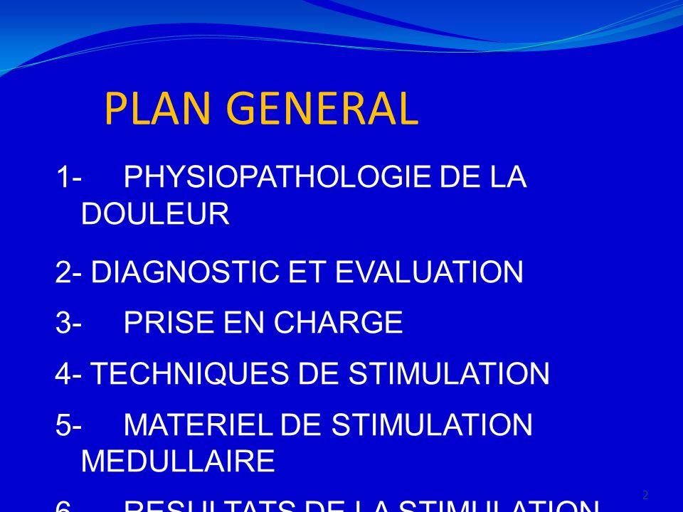 PLAN GENERAL 1- PHYSIOPATHOLOGIE DE LA DOULEUR