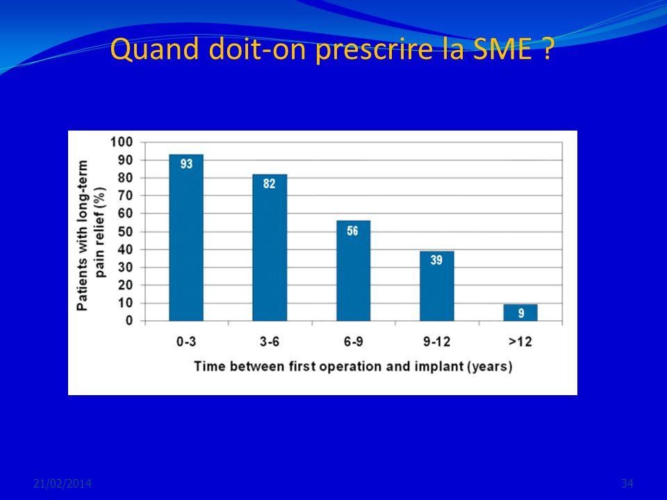 Quand doit-on prescrire la SME