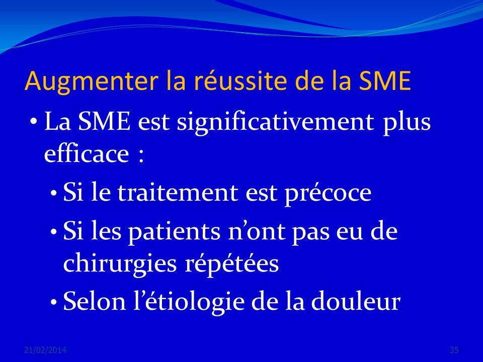Augmenter la réussite de la SME