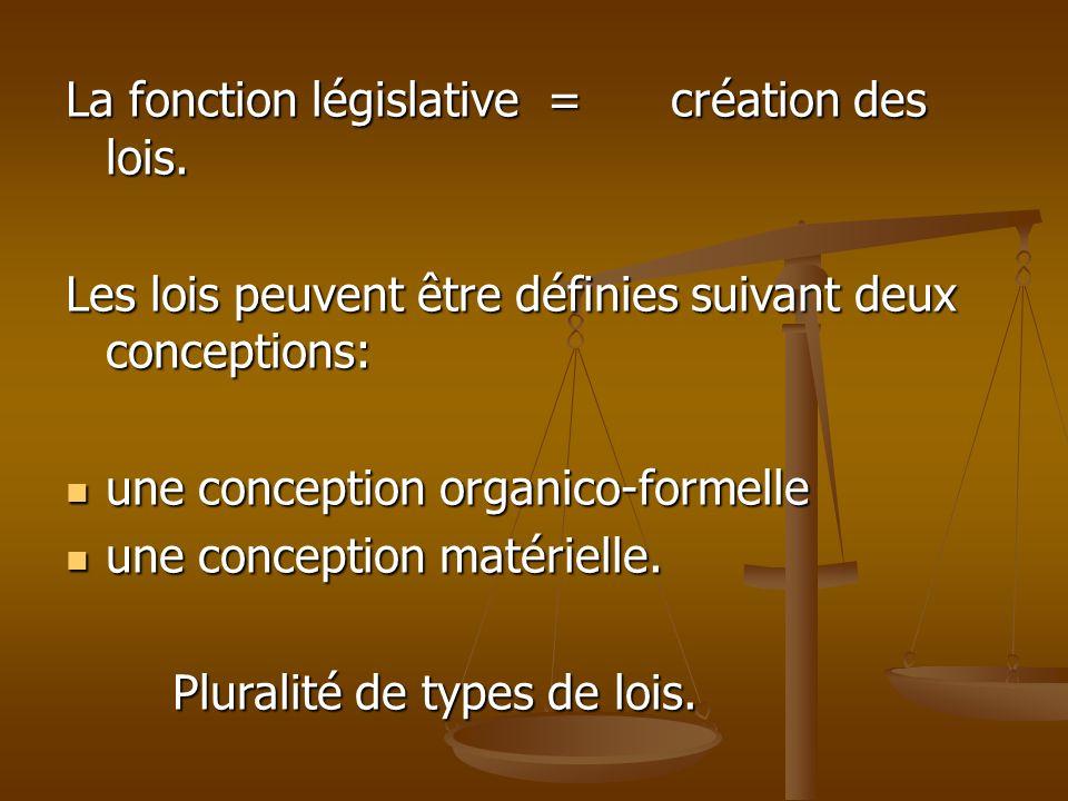 La fonction législative = création des lois.