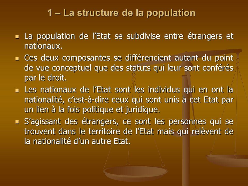 1 – La structure de la population