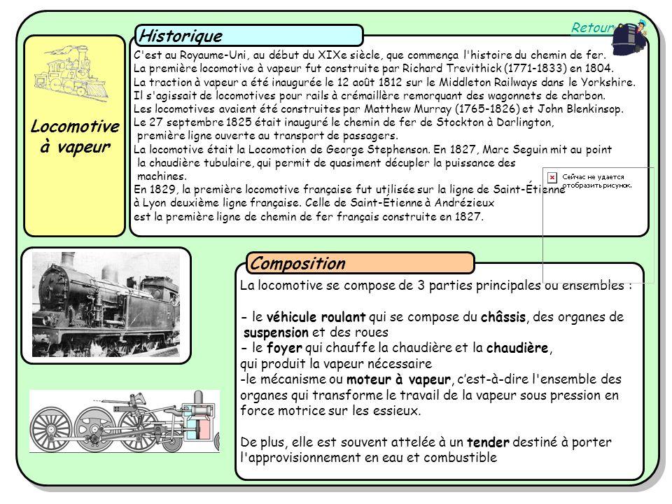 Historique Locomotive à vapeur Composition Retour