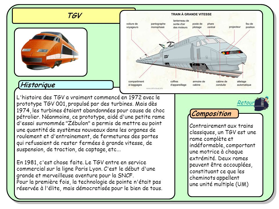 TGV Historique Composition