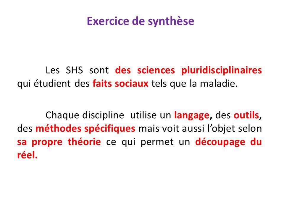 Exercice de synthèse