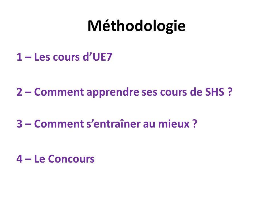 Méthodologie 1 – Les cours d'UE7 2 – Comment apprendre ses cours de SHS .