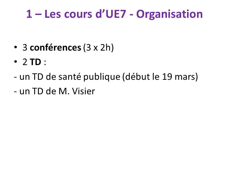 1 – Les cours d'UE7 - Organisation