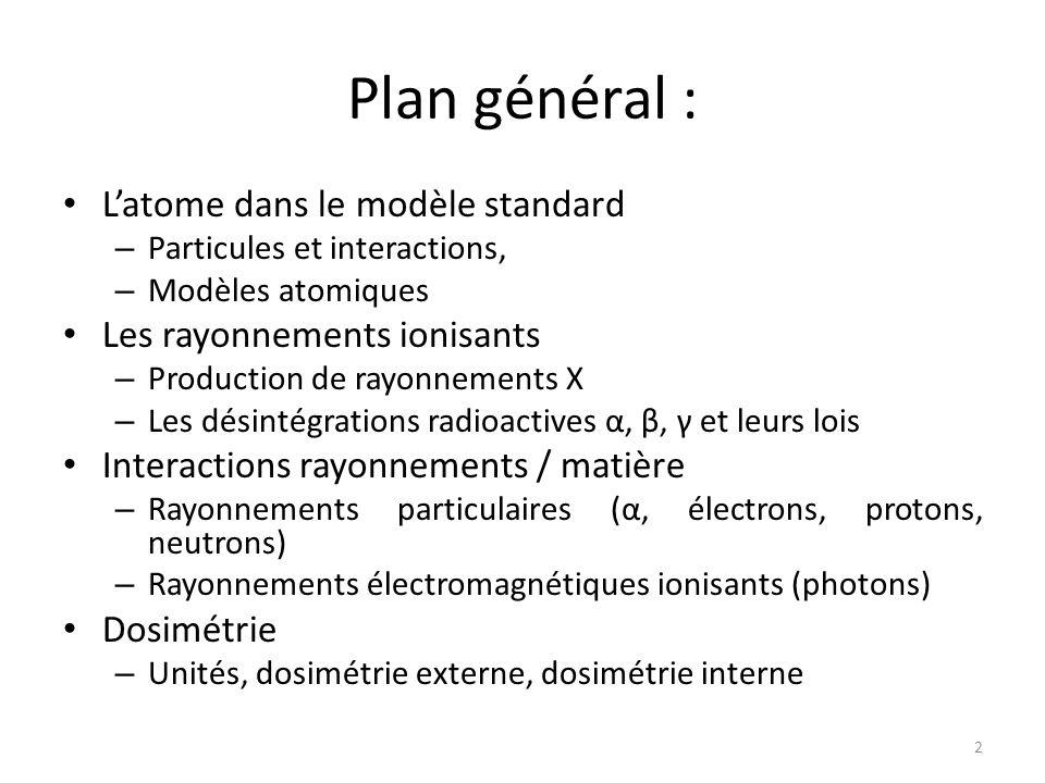 Plan général : L'atome dans le modèle standard