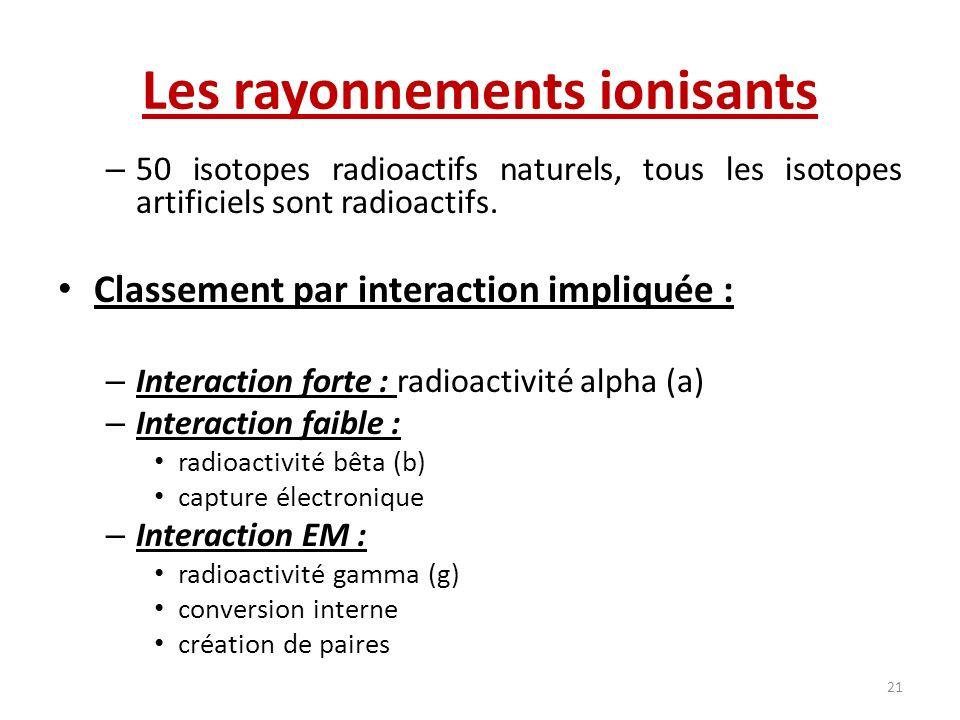 Les rayonnements ionisants