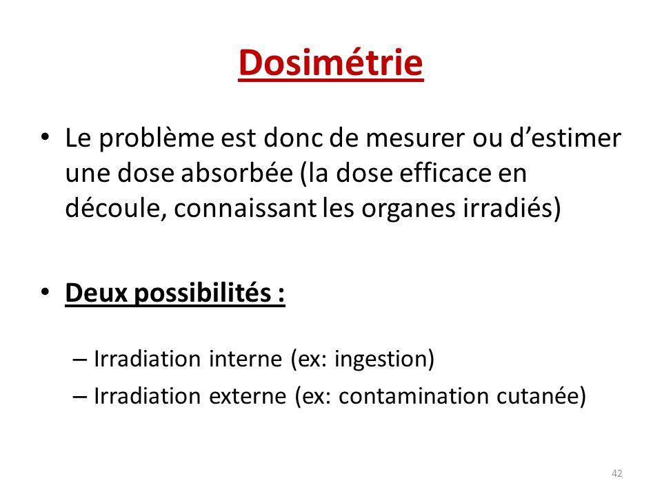 Dosimétrie Le problème est donc de mesurer ou d'estimer une dose absorbée (la dose efficace en découle, connaissant les organes irradiés)