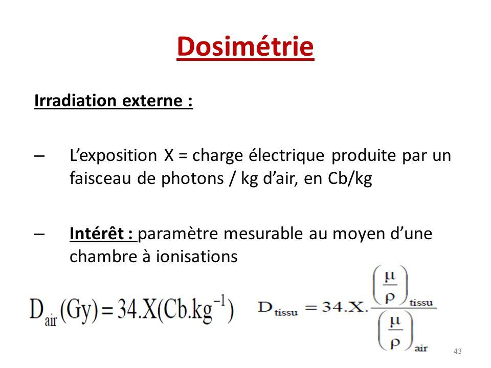 Dosimétrie Irradiation externe :