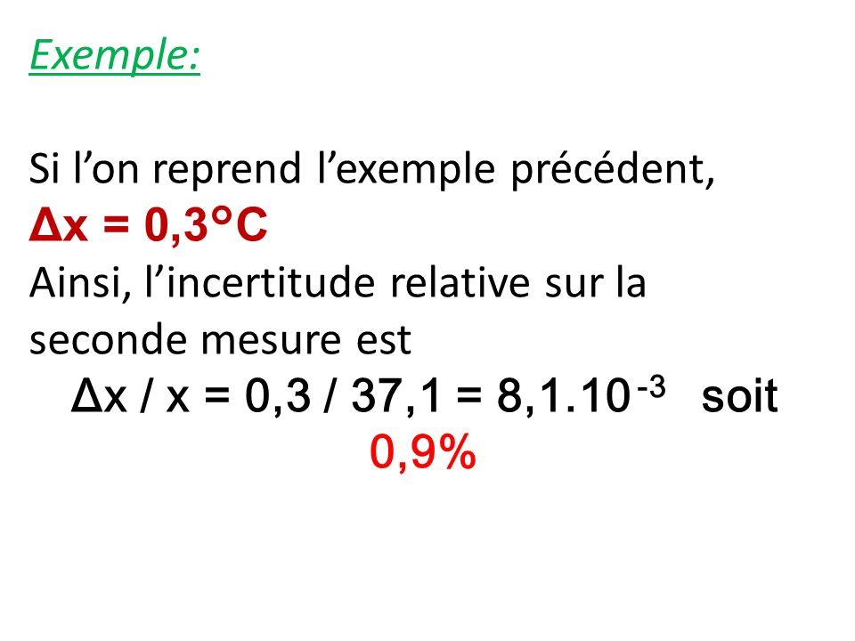 Exemple: Si l'on reprend l'exemple précédent, Δx = 0,3°C. Ainsi, l'incertitude relative sur la seconde mesure est.