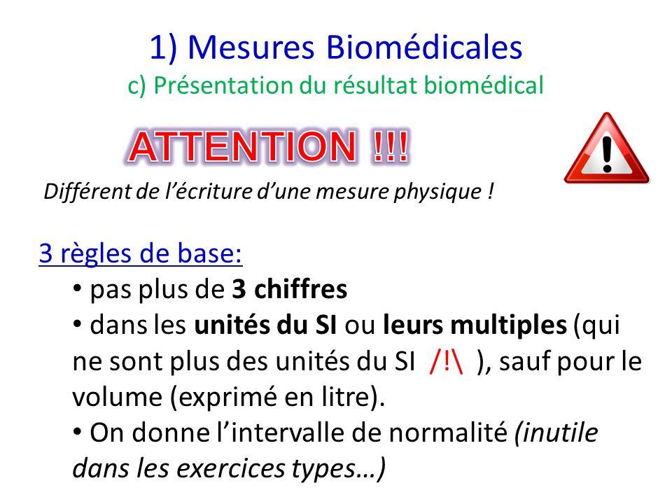 1) Mesures Biomédicales c) Présentation du résultat biomédical