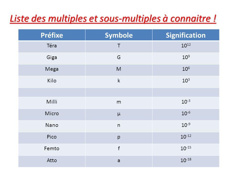 Liste des multiples et sous-multiples à connaitre !