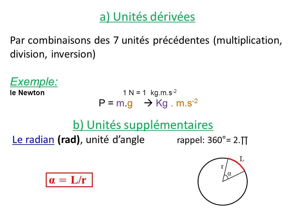 b) Unités supplémentaires