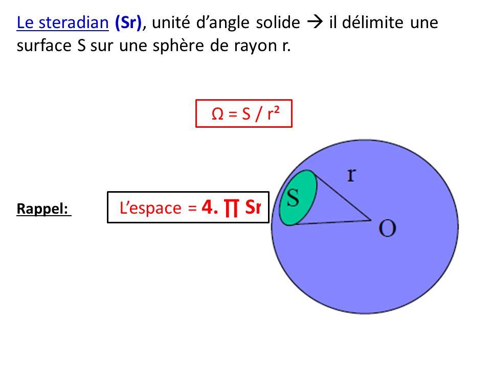 Le steradian (Sr), unité d'angle solide  il délimite une surface S sur une sphère de rayon r.