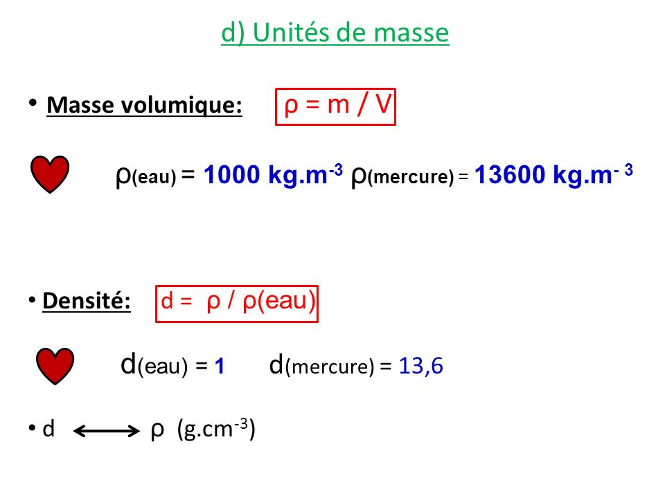 Masse volumique: ρ = m / V