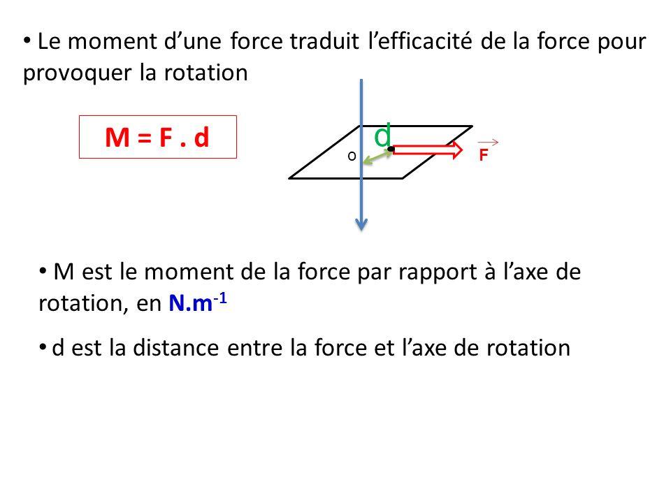 Le moment d'une force traduit l'efficacité de la force pour provoquer la rotation