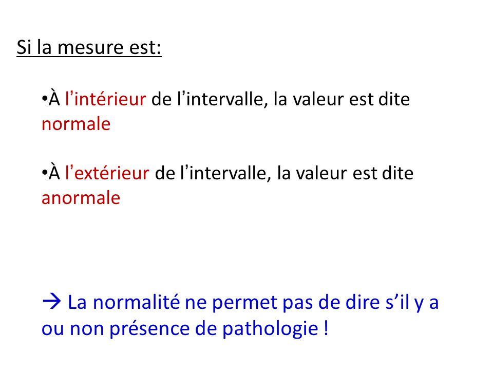 Si la mesure est: À l'intérieur de l'intervalle, la valeur est dite normale. À l'extérieur de l'intervalle, la valeur est dite anormale.