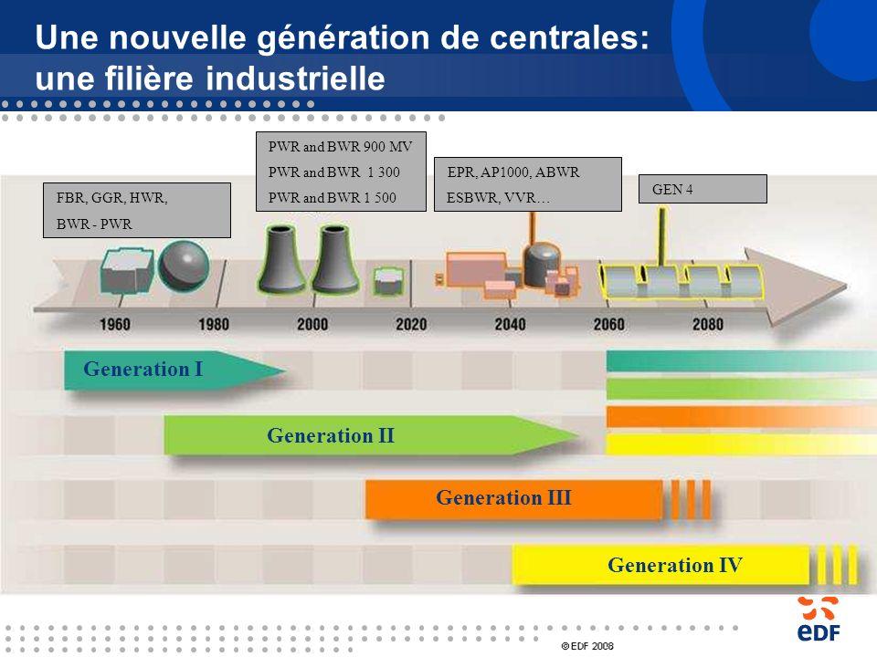 Une nouvelle génération de centrales: une filière industrielle