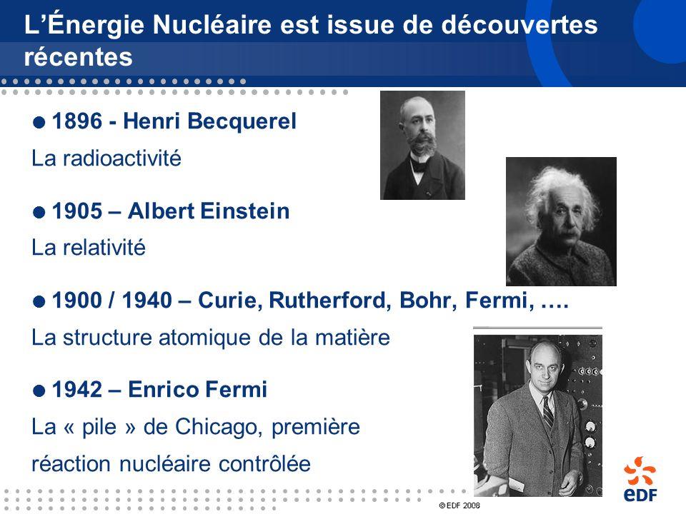 L'Énergie Nucléaire est issue de découvertes récentes