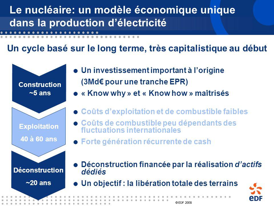 Un cycle basé sur le long terme, très capitalistique au début