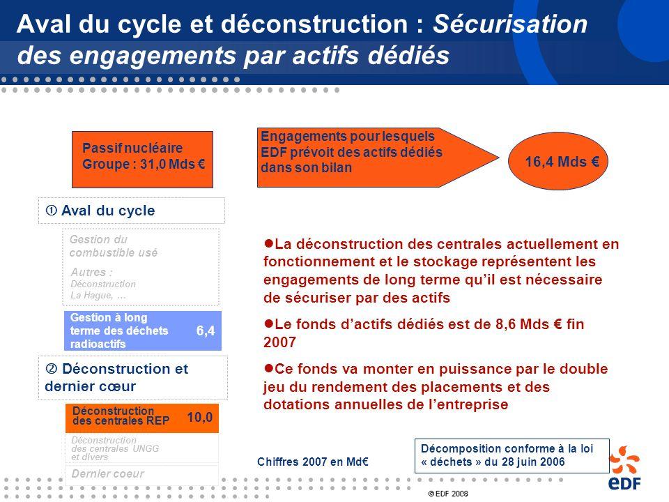 Aval du cycle et déconstruction : Sécurisation des engagements par actifs dédiés