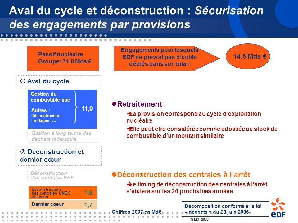 Aval du cycle et déconstruction : Sécurisation des engagements par provisions