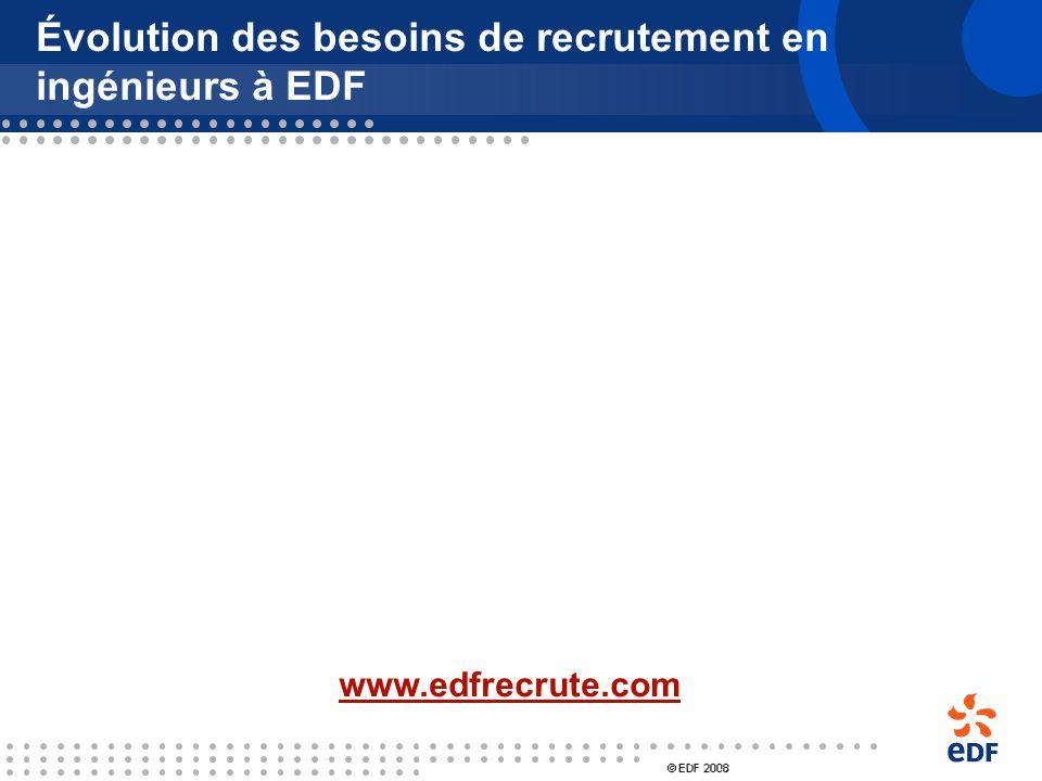 Évolution des besoins de recrutement en ingénieurs à EDF