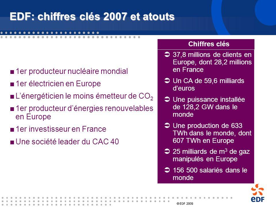 EDF: chiffres clés 2007 et atouts