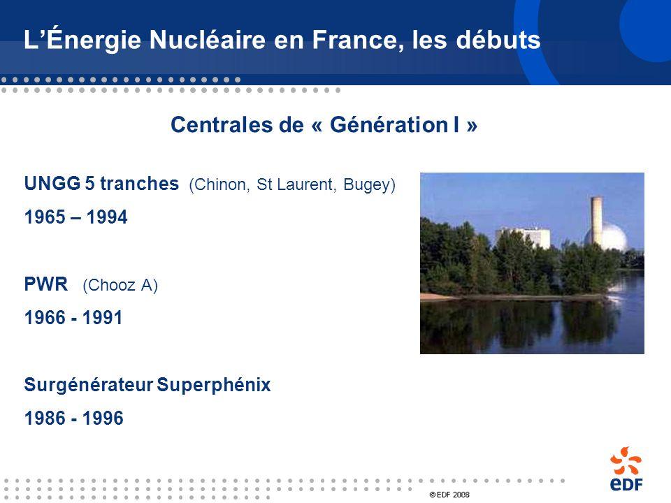 L'Énergie Nucléaire en France, les débuts