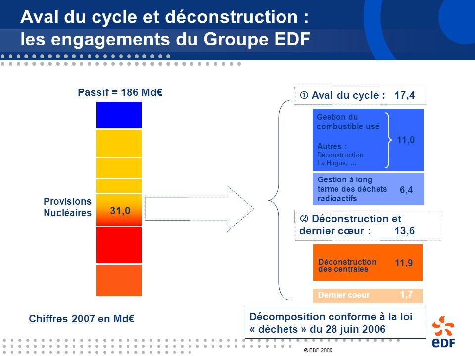 Aval du cycle et déconstruction : les engagements du Groupe EDF