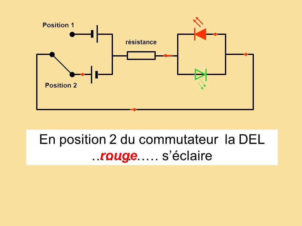 En position 2 du commutateur la DEL …………… s'éclaire