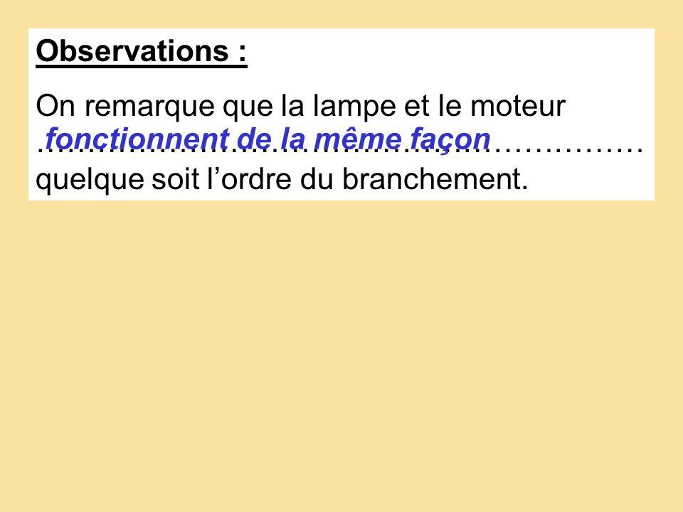 Observations : On remarque que la lampe et le moteur ……………………………………………………quelque soit l'ordre du branchement.