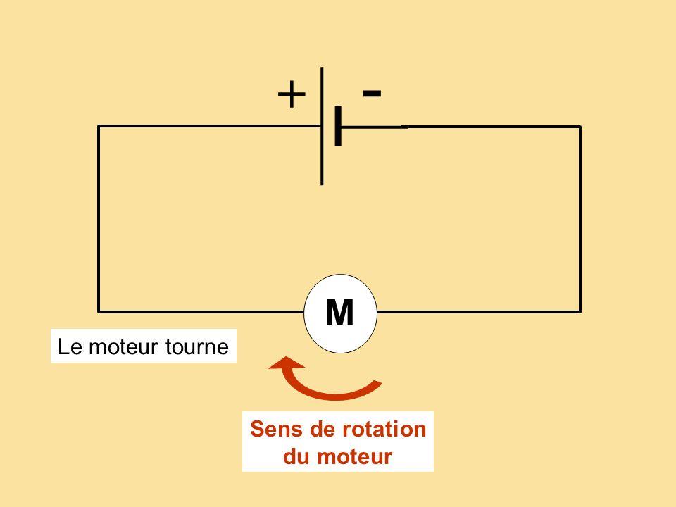 Sens de rotation du moteur
