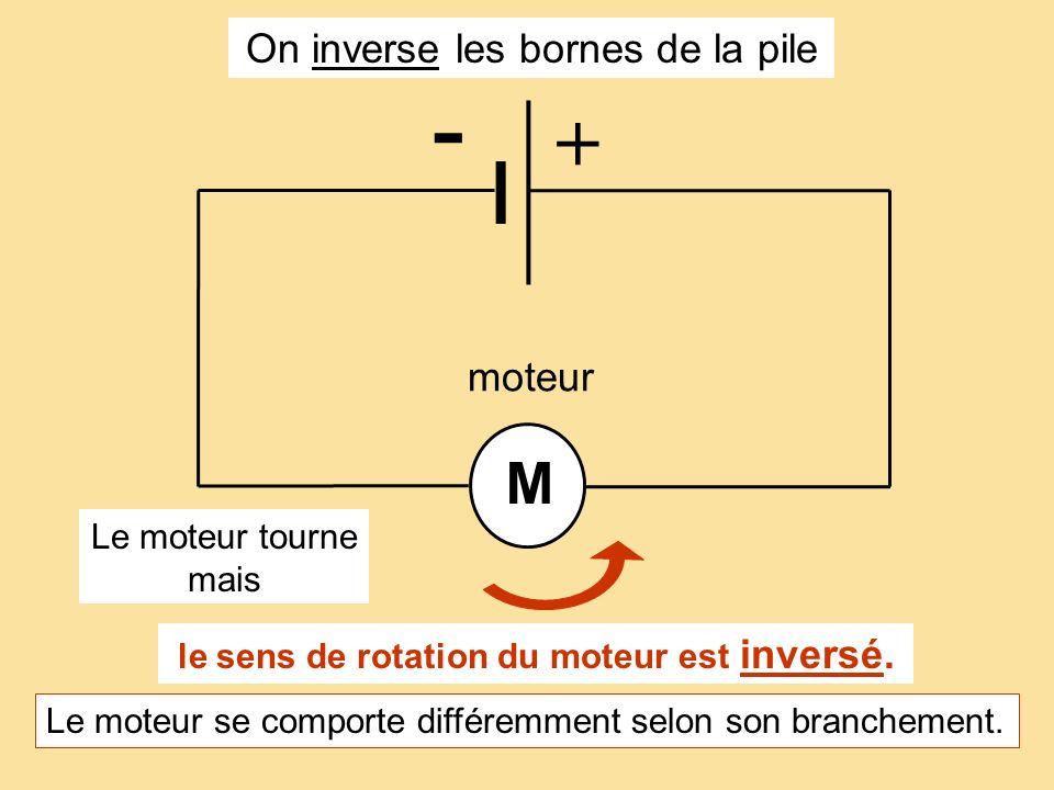 le sens de rotation du moteur est inversé.