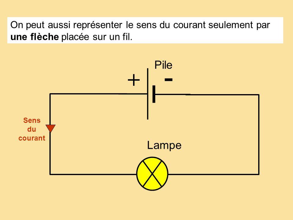 On peut aussi représenter le sens du courant seulement par une flèche placée sur un fil.
