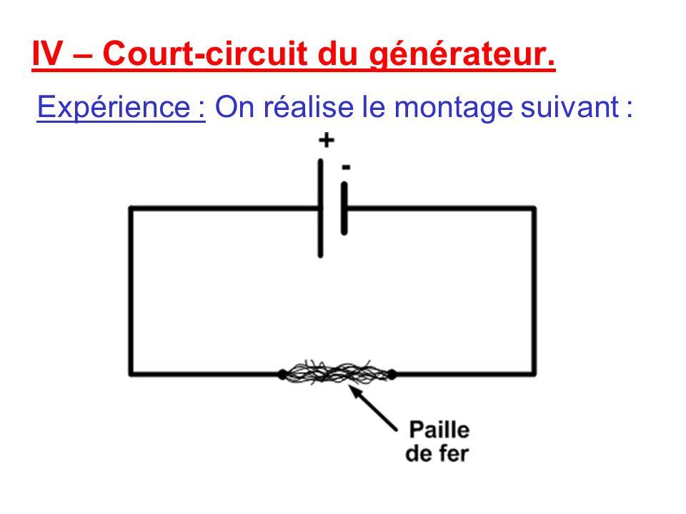 IV – Court-circuit du générateur.