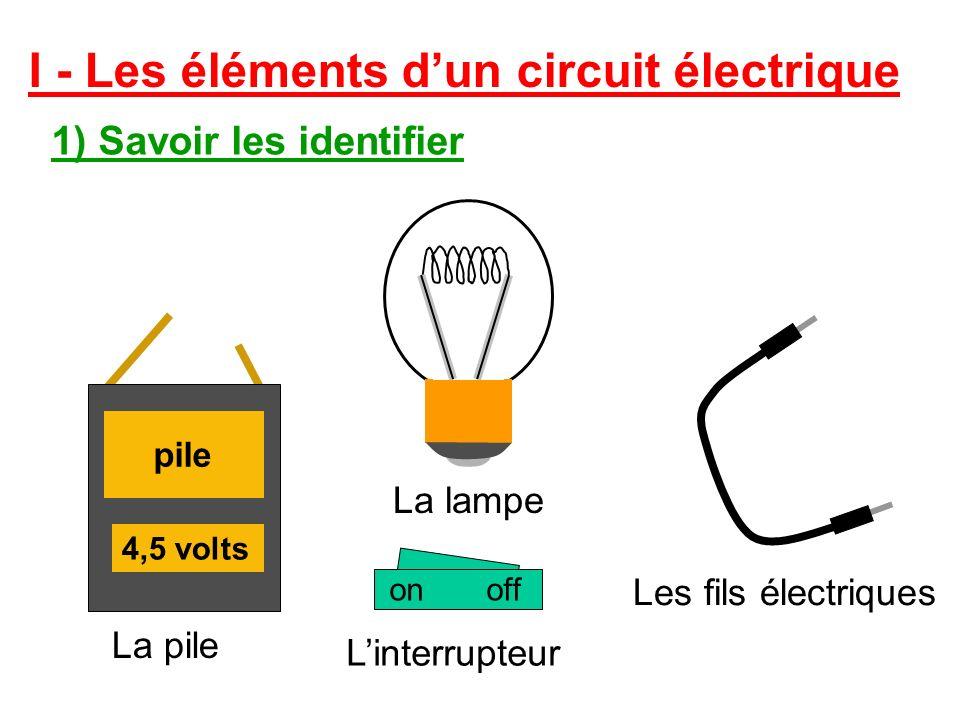 I - Les éléments d'un circuit électrique