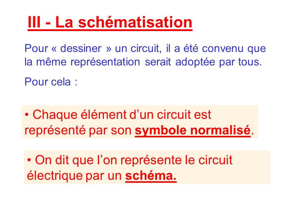 III - La schématisation