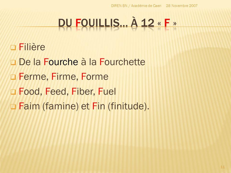 Du fouillis… à 12 « F » Filière De la Fourche à la Fourchette