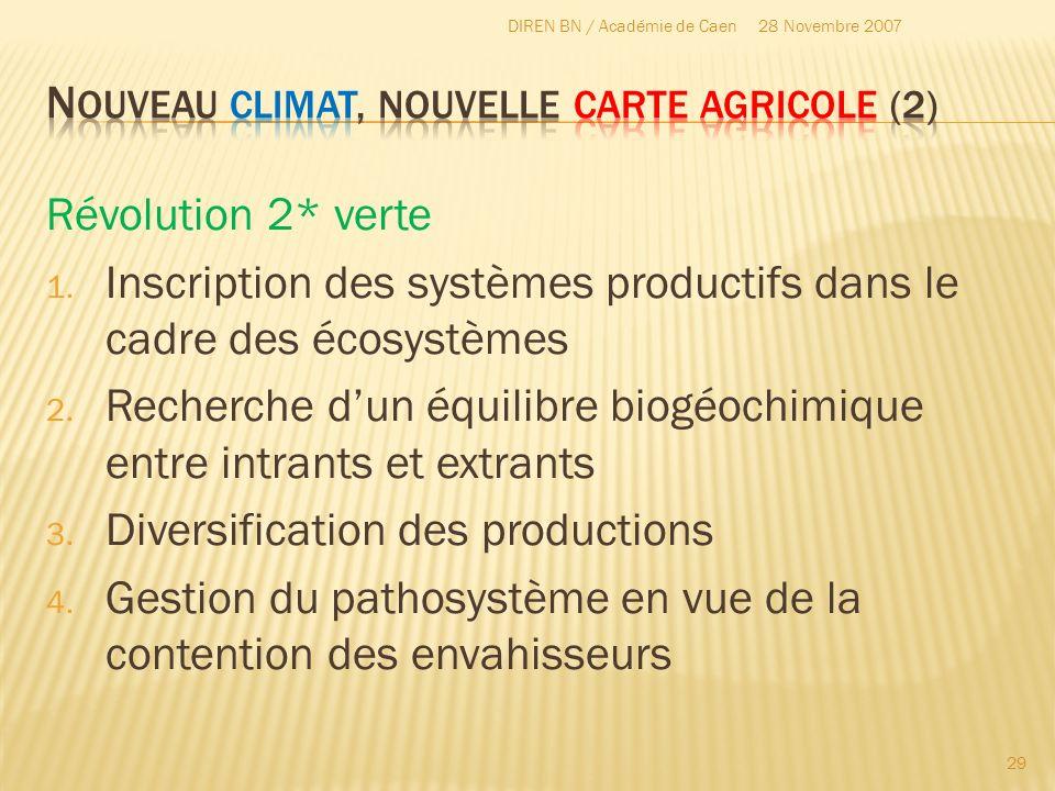 Nouveau climat, nouvelle carte agricole (2)