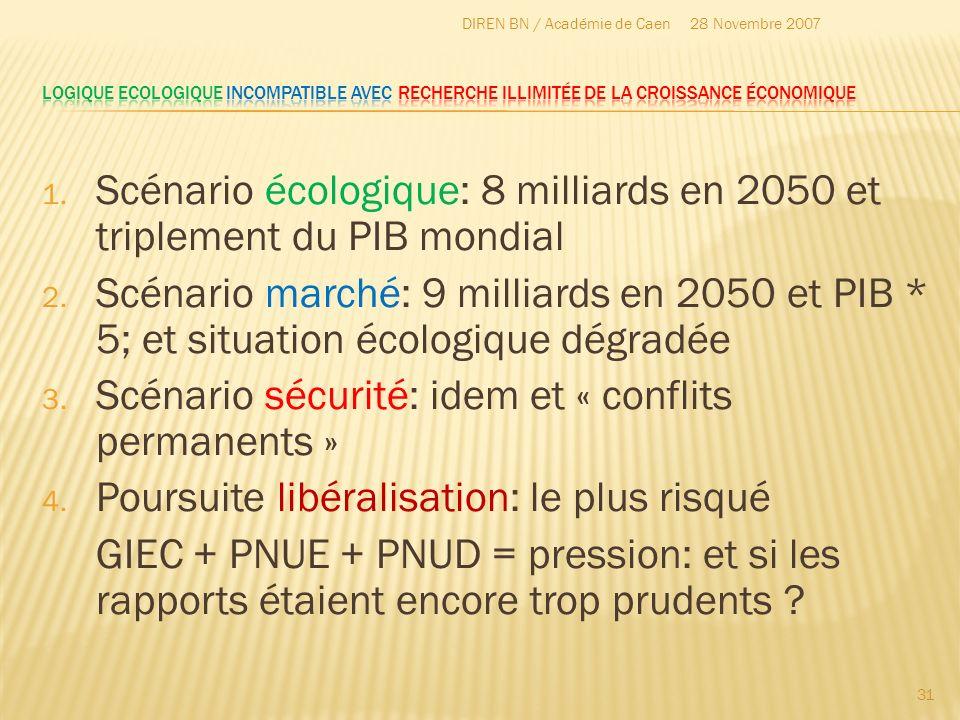 Scénario écologique: 8 milliards en 2050 et triplement du PIB mondial